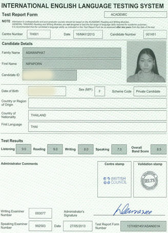 Best IELTS test result July 2013